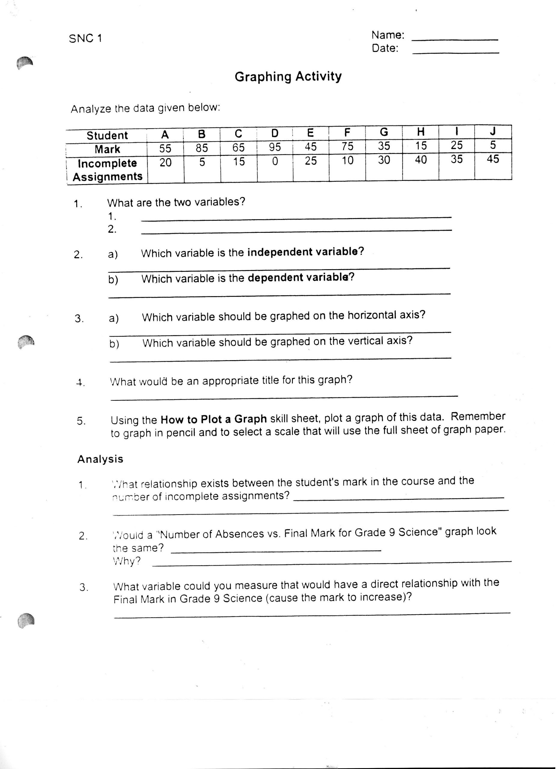 Free Printable Scientific Method Worksheet