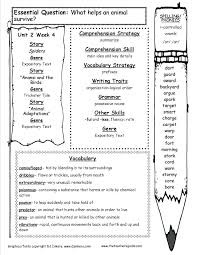 Main Idea Printable Worksheets