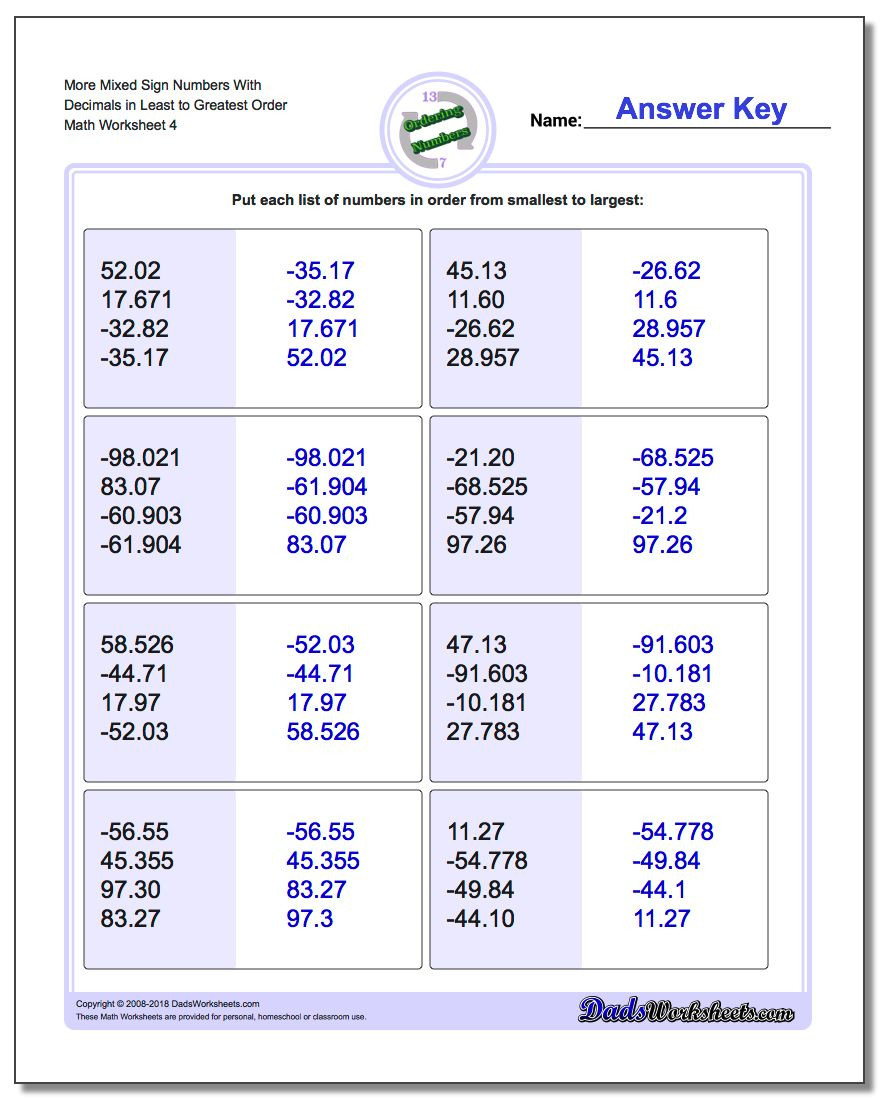 Decimal On Number Line Worksheet