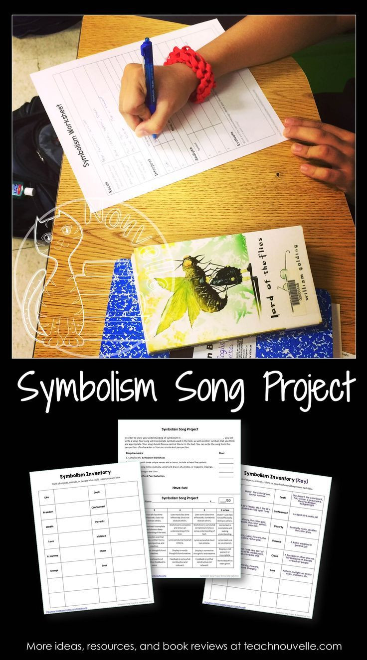 Symbolism Worksheet High School